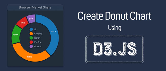 Create a simple donut chart using d3js a developer diary ccuart Choice Image
